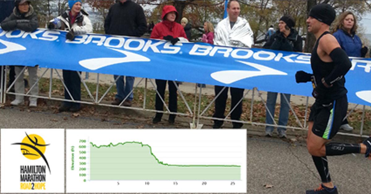 hamilton-marathon-race-report