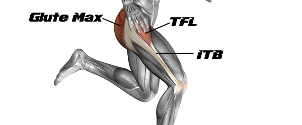how, to, check, itb, for, tightness,