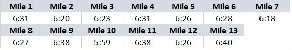 2015, race, report, grandmas, marathon